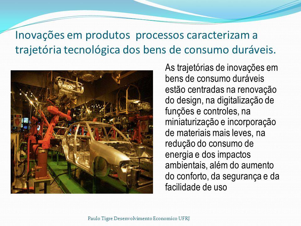 Inovações em produtos processos caracterizam a trajetória tecnológica dos bens de consumo duráveis. As trajetórias de inovações em bens de consumo dur
