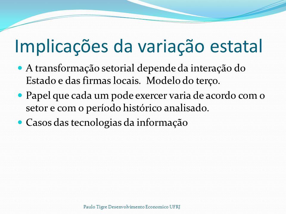 Implicações da variação estatal A transformação setorial depende da interação do Estado e das firmas locais. Modelo do terço. Papel que cada um pode e