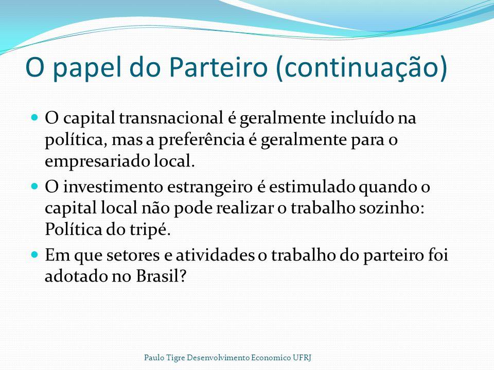 O papel do Parteiro (continuação) O capital transnacional é geralmente incluído na política, mas a preferência é geralmente para o empresariado local.