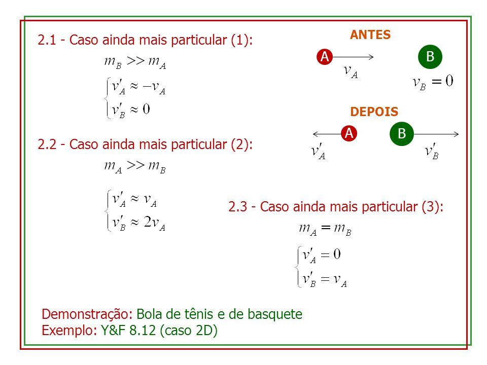 2.1 - Caso ainda mais particular (1): AB ANTES A B DEPOIS 2.2 - Caso ainda mais particular (2): 2.3 - Caso ainda mais particular (3): Demonstração: Bo