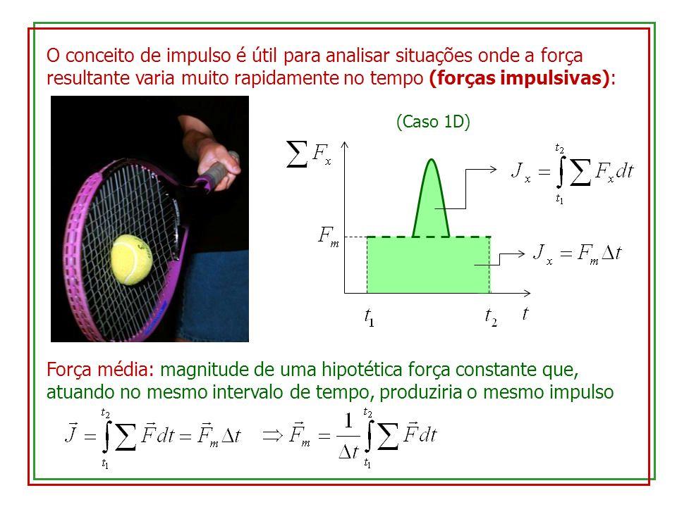 O conceito de impulso é útil para analisar situações onde a força resultante varia muito rapidamente no tempo (forças impulsivas): (Caso 1D) Força méd