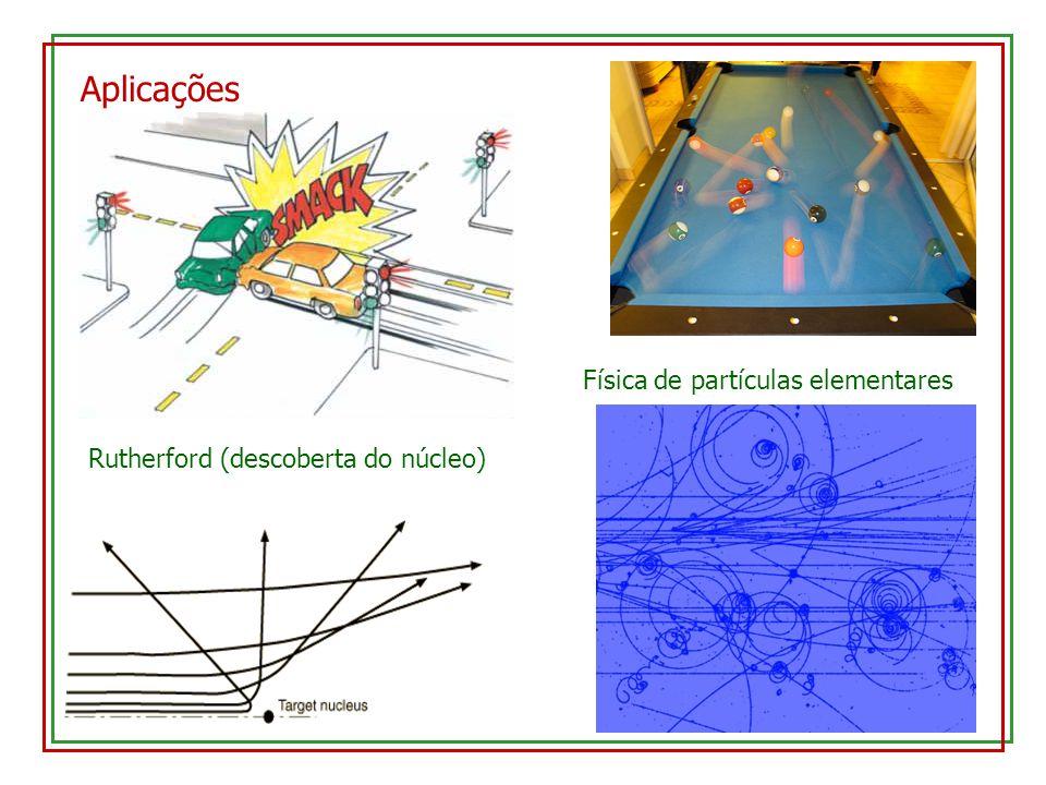 Aplicações Rutherford (descoberta do núcleo) Física de partículas elementares