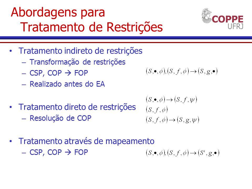 Abordagens para Tratamento de Restrições Tratamento indireto de restrições – Transformação de restrições – CSP, COP FOP – Realizado antes do EA Tratamento direto de restrições – Resolução de COP Tratamento através de mapeamento – CSP, COP FOP