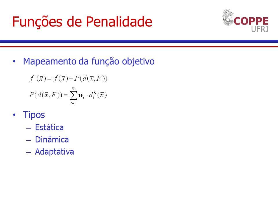 Funções de Penalidade Mapeamento da função objetivo Tipos – Estática – Dinâmica – Adaptativa