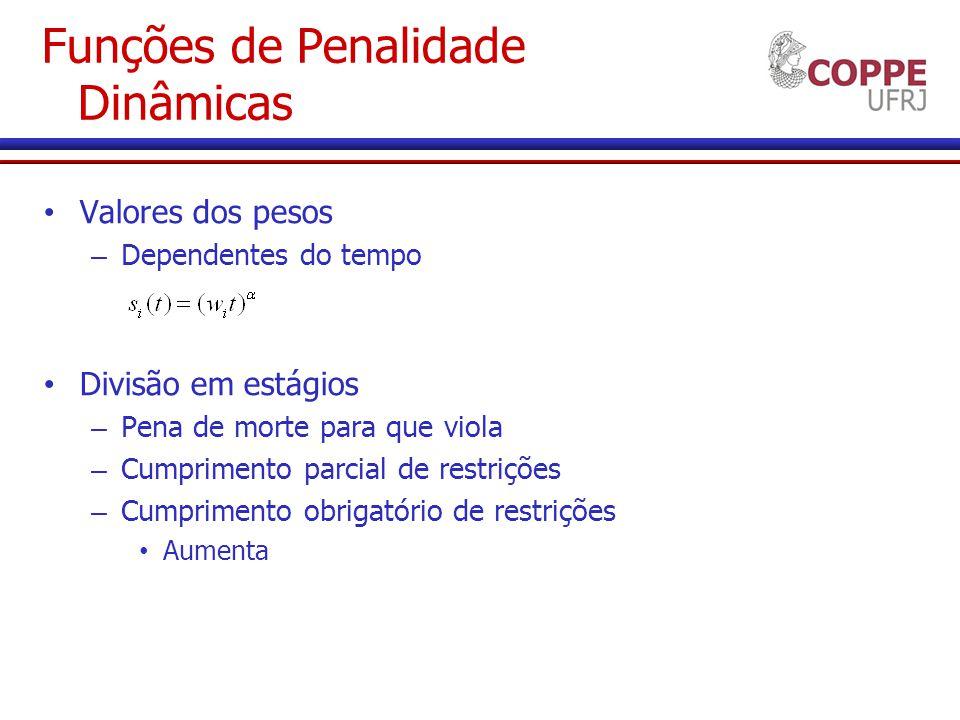 Funções de Penalidade Dinâmicas Valores dos pesos – Dependentes do tempo Divisão em estágios – Pena de morte para que viola – Cumprimento parcial de restrições – Cumprimento obrigatório de restrições Aumenta