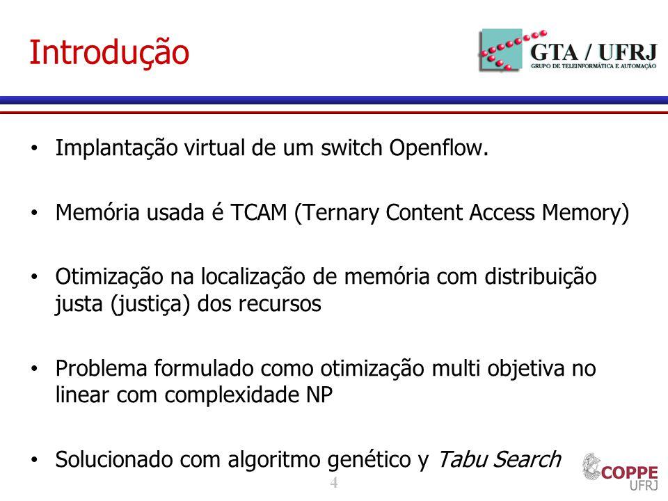 4 Introdução Implantação virtual de um switch Openflow.