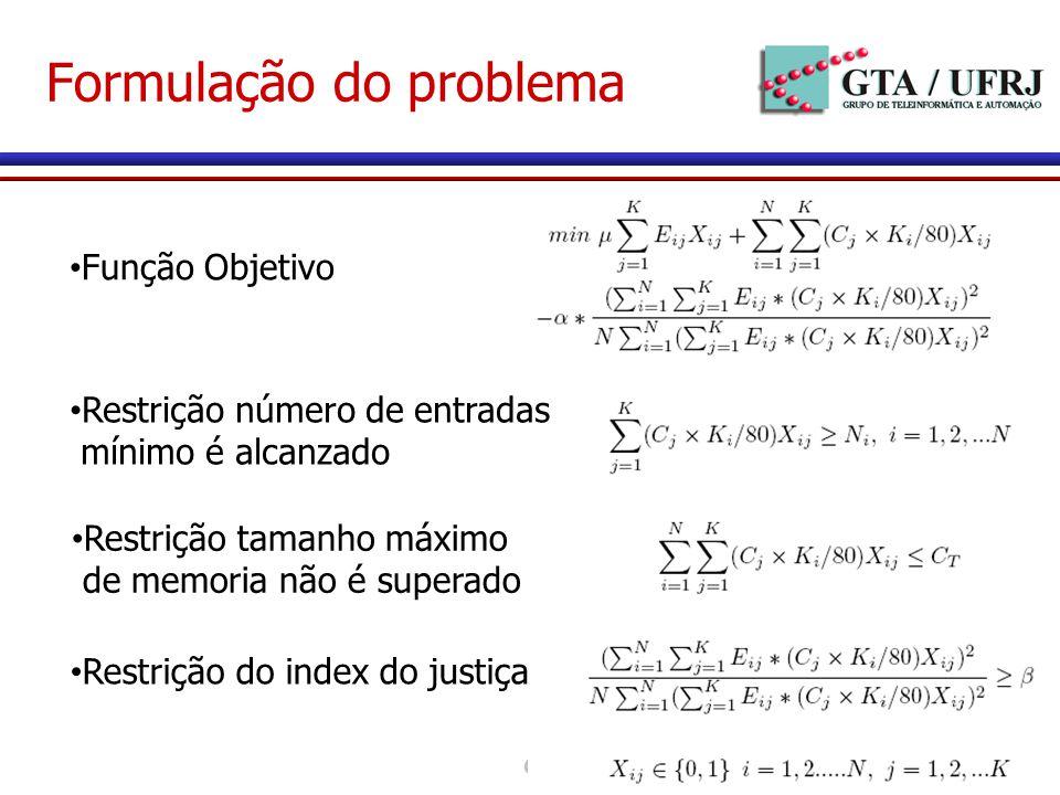 6 Formulação do problema Função Objetivo Restrição número de entradas mínimo é alcanzado Restrição tamanho máximo de memoria não é superado Restrição do index do justiça