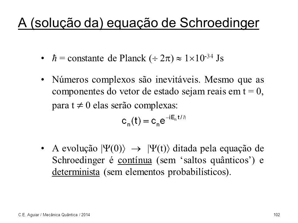 ћ = constante de Planck ( 2 ) 1 10 -34 Js Números complexos são inevitáveis.