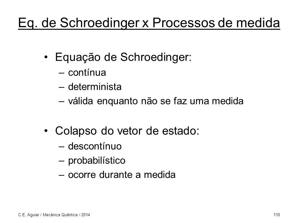 Eq. de Schroedinger x Processos de medida Equação de Schroedinger: –contínua –determinista –válida enquanto não se faz uma medida Colapso do vetor de