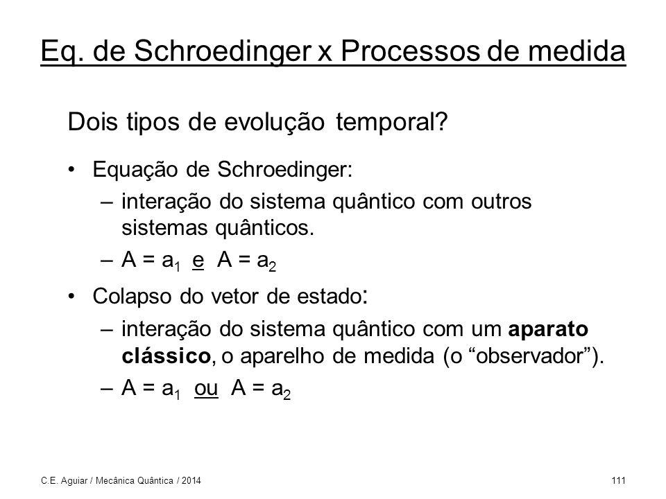 Eq.de Schroedinger x Processos de medida Dois tipos de evolução temporal.