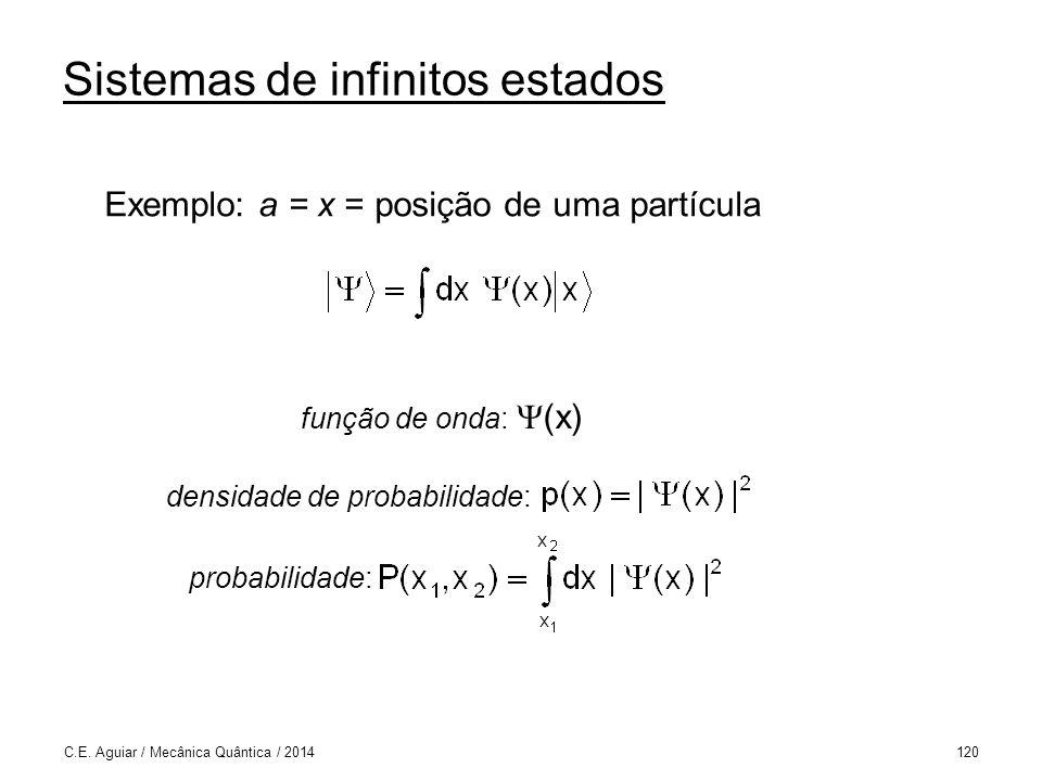 Exemplo: a = x = posição de uma partícula Sistemas de infinitos estados C.E.