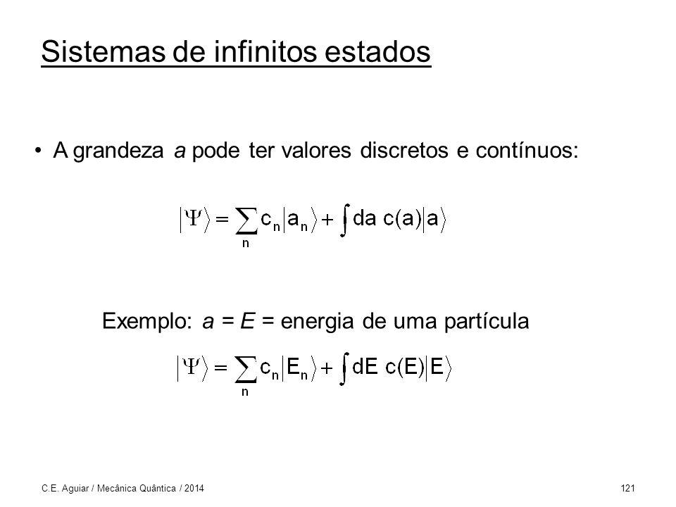 Sistemas de infinitos estados C.E.