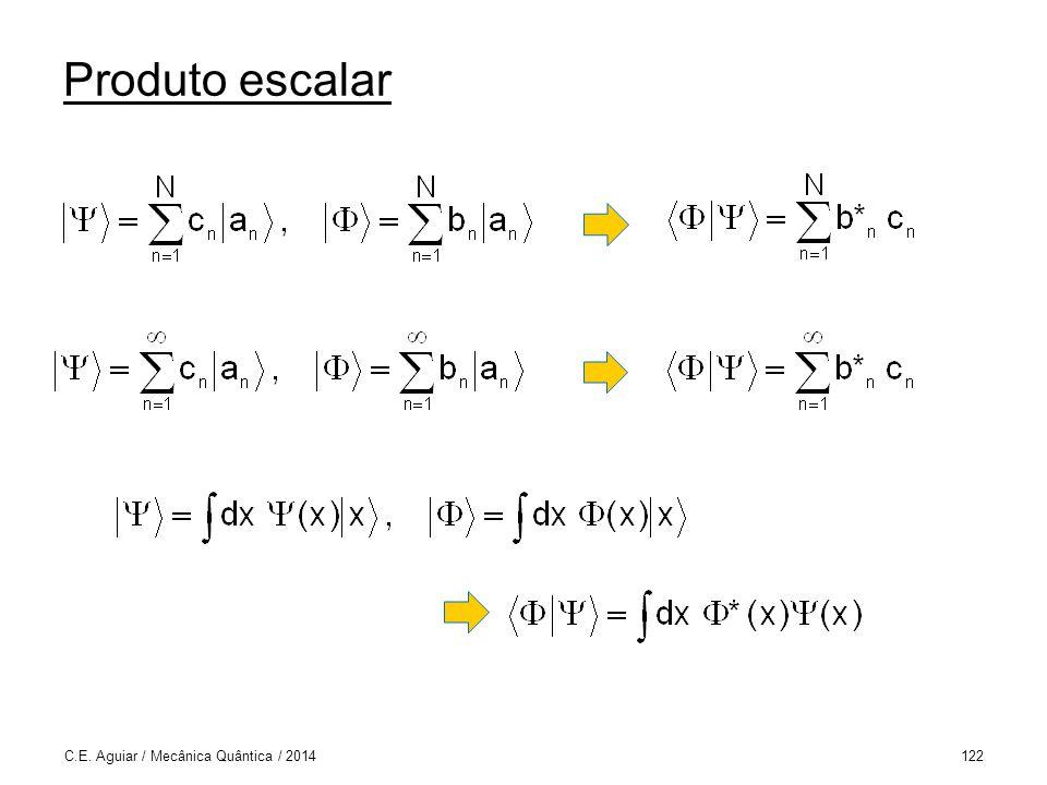 Produto escalar C.E. Aguiar / Mecânica Quântica / 2014122