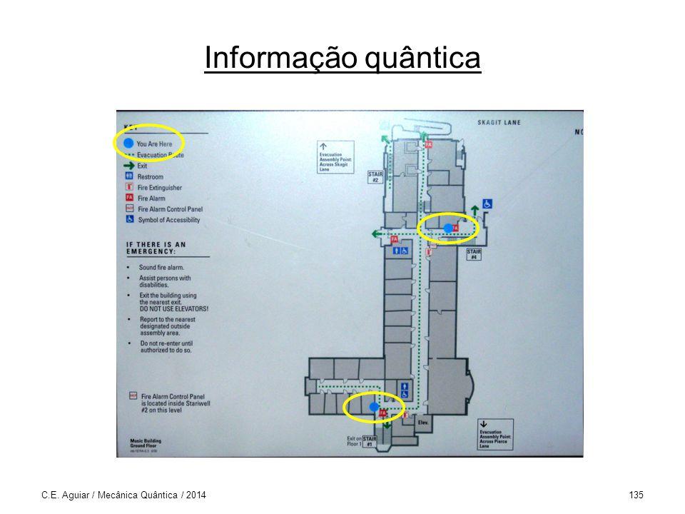 Informação quântica C.E. Aguiar / Mecânica Quântica / 2014135