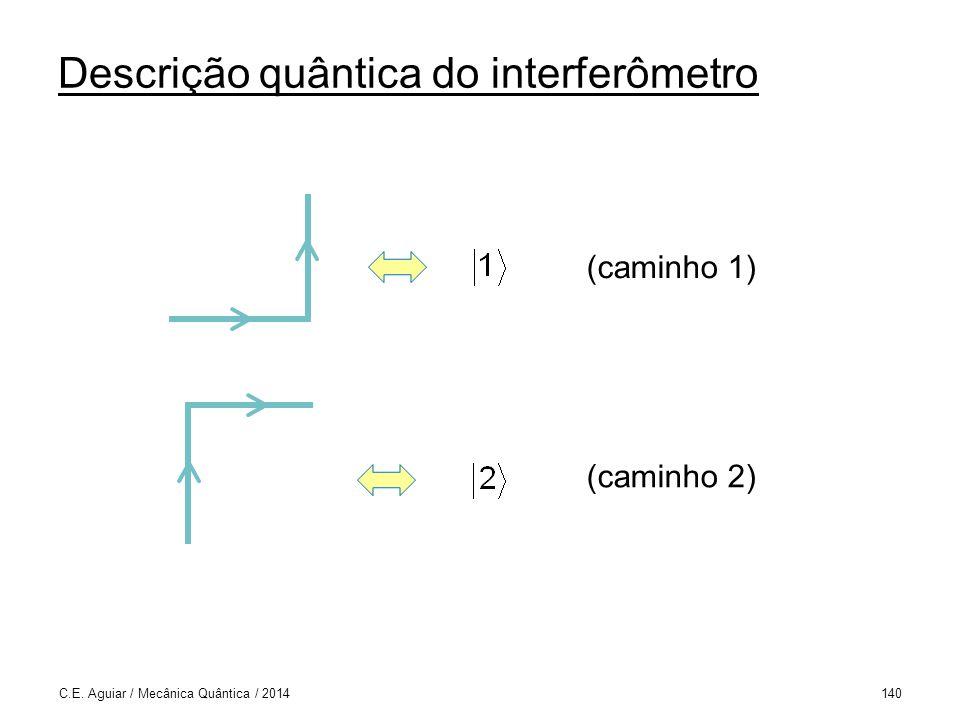 Descrição quântica do interferômetro C.E.