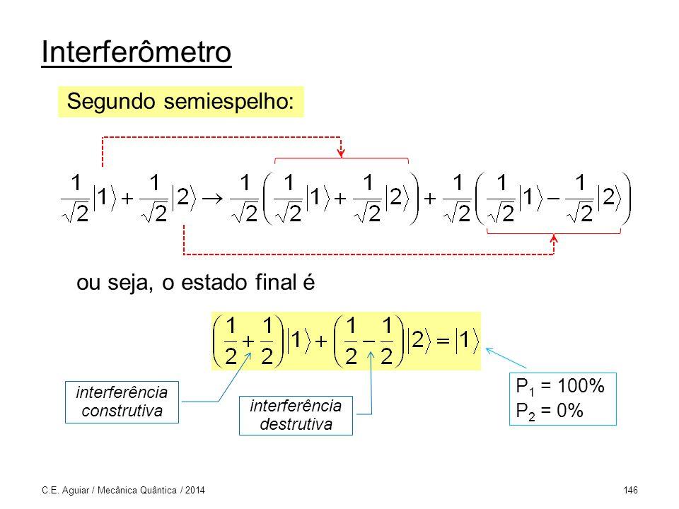 Interferômetro C.E.