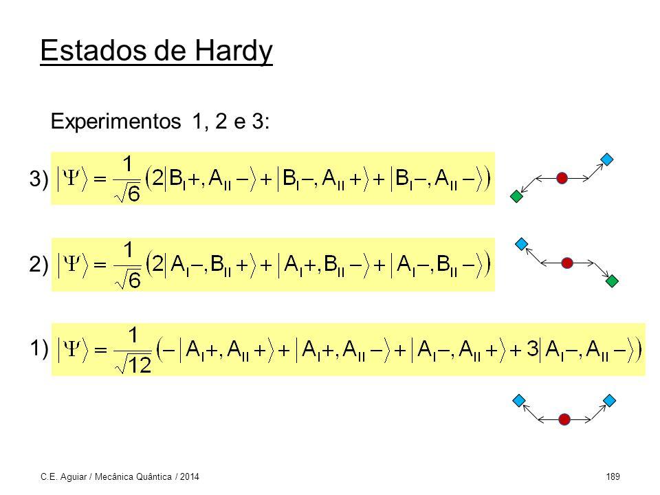 Estados de Hardy C.E. Aguiar / Mecânica Quântica / 2014189 Experimentos 1, 2 e 3: 3) 2) 1)