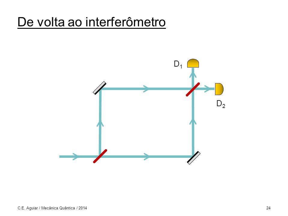 De volta ao interferômetro C.E. Aguiar / Mecânica Quântica / 201424 D1D1 D2D2