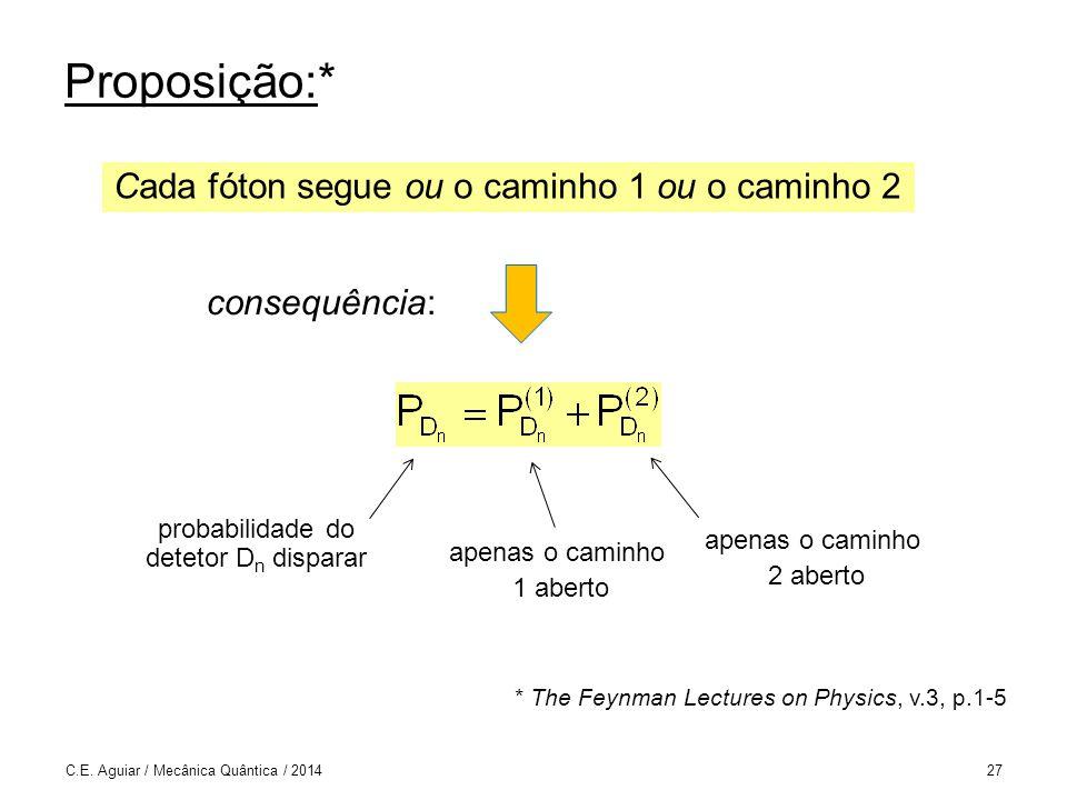 C.E. Aguiar / Mecânica Quântica / 201427 probabilidade do detetor D n disparar apenas o caminho 1 aberto apenas o caminho 2 aberto Proposição:* Cada f