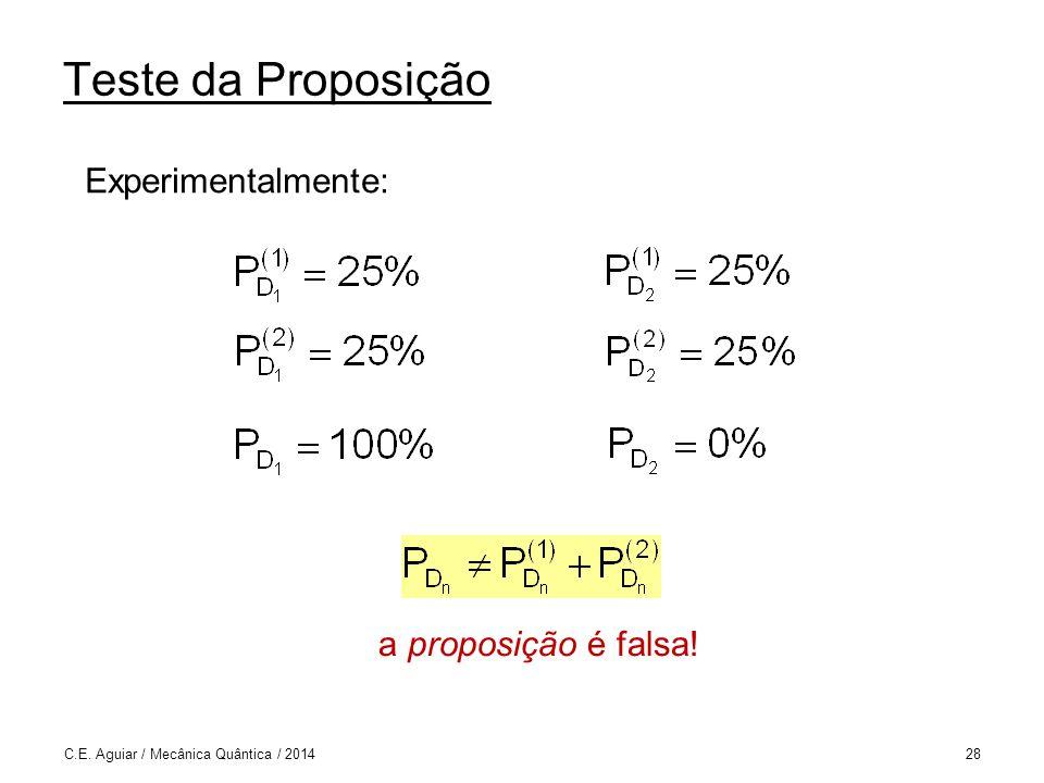 Teste da Proposição C.E.