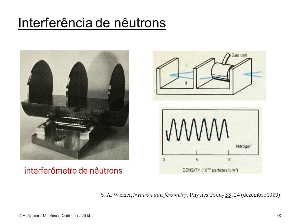 Interferência de nêutrons C.E.Aguiar / Mecânica Quântica / 201438 interferômetro de nêutrons S.