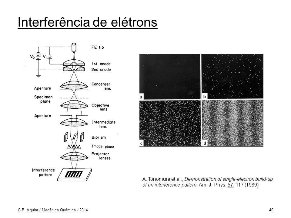C.E.Aguiar / Mecânica Quântica / 201440 Interferência de elétrons A.