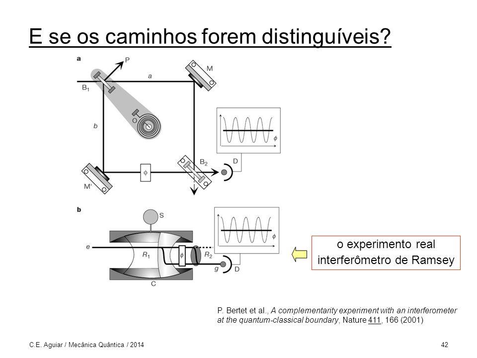 C.E.Aguiar / Mecânica Quântica / 201442 E se os caminhos forem distinguíveis.