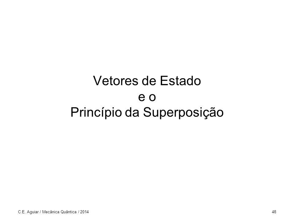Vetores de Estado e o Princípio da Superposição C.E. Aguiar / Mecânica Quântica / 201448