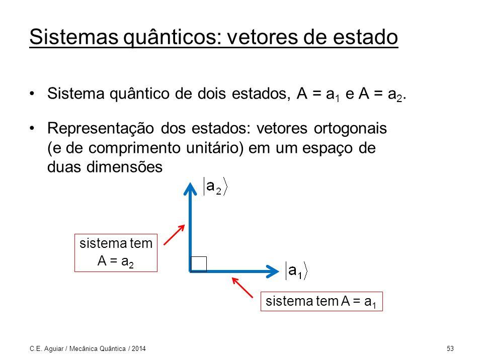 Sistemas quânticos: vetores de estado Sistema quântico de dois estados, A = a 1 e A = a 2.