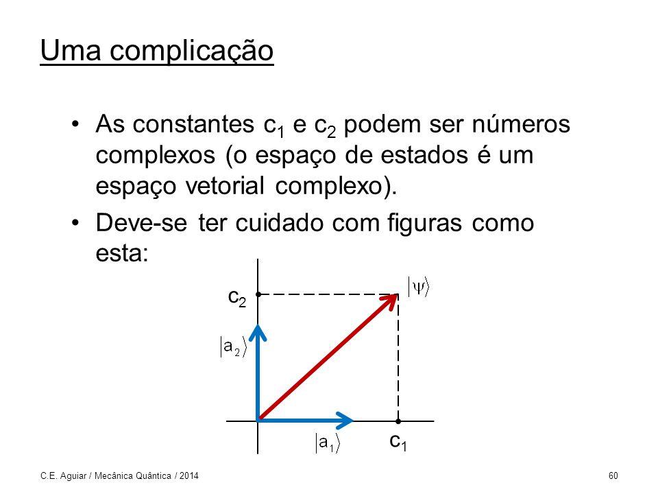 Uma complicação As constantes c 1 e c 2 podem ser números complexos (o espaço de estados é um espaço vetorial complexo).
