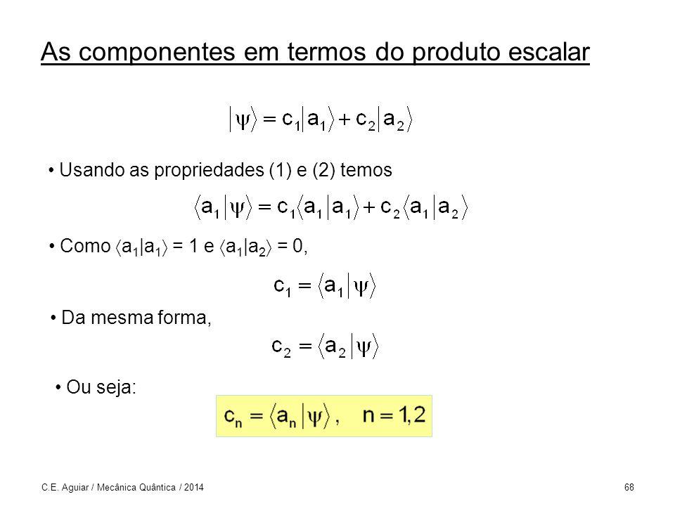 As componentes em termos do produto escalar C.E.