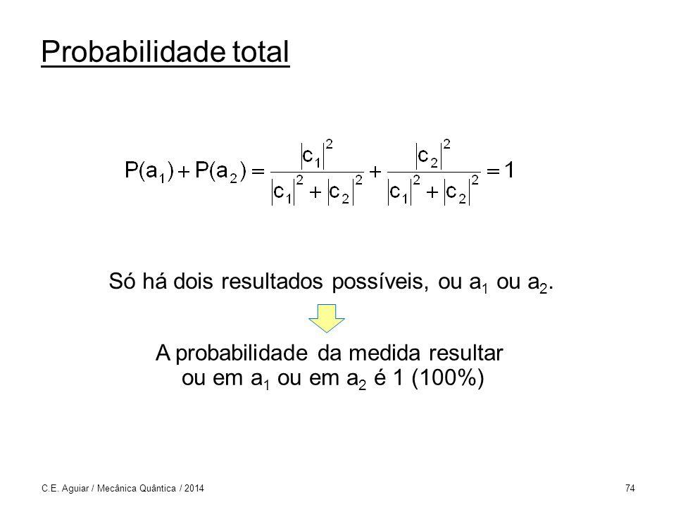 Probabilidade total C.E.