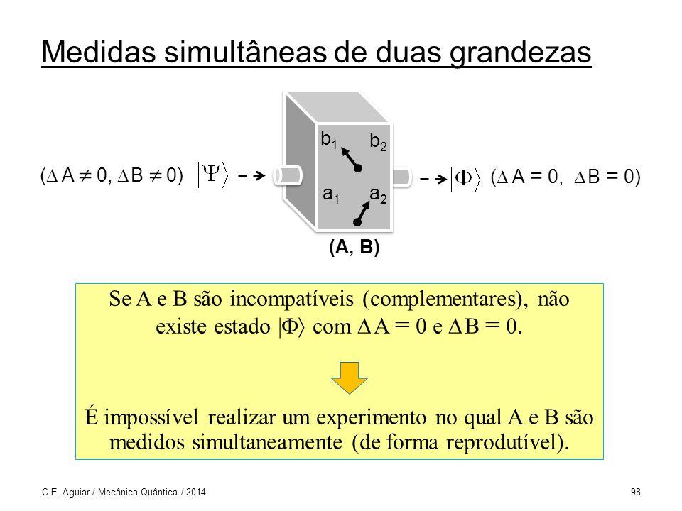 Medidas simultâneas de duas grandezas C.E.