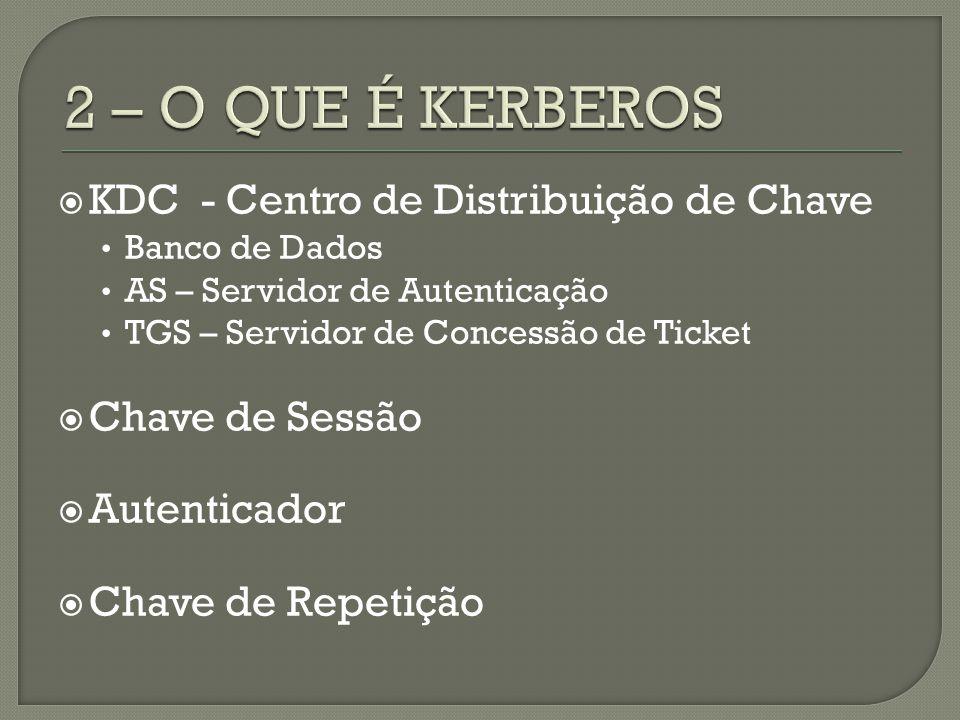 KDC - Centro de Distribuição de Chave Banco de Dados AS – Servidor de Autenticação TGS – Servidor de Concessão de Ticket Chave de Sessão Autenticador Chave de Repetição