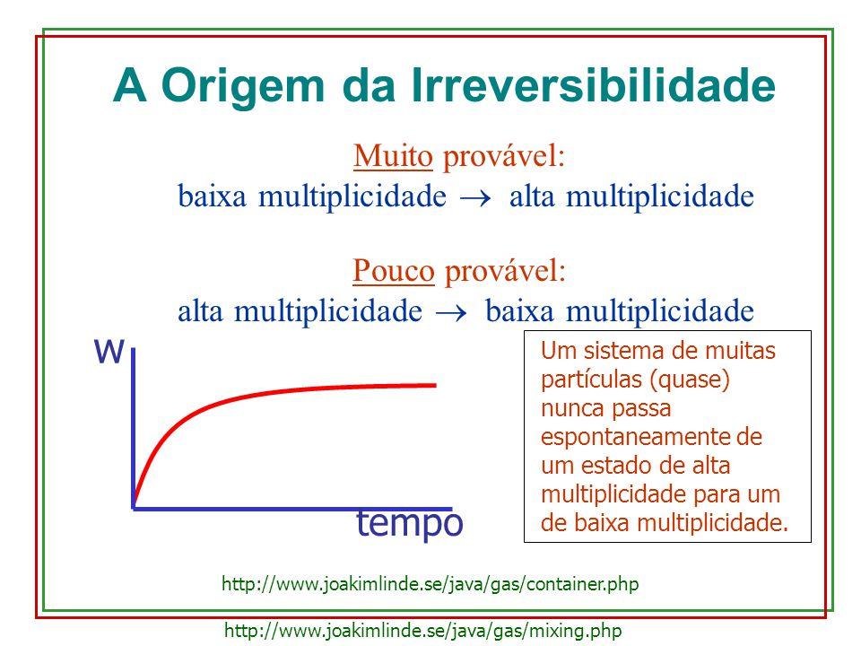 A Origem da Irreversibilidade Muito provável: baixa multiplicidade alta multiplicidade Pouco provável: alta multiplicidade baixa multiplicidade Um sis