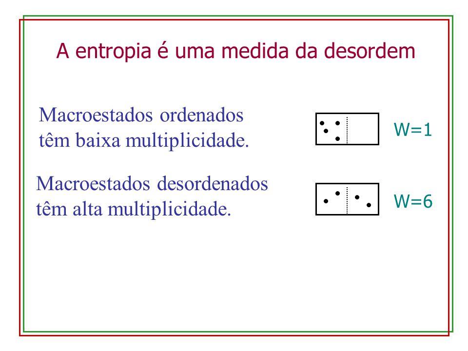 Macroestados desordenados têm alta multiplicidade. A entropia é uma medida da desordem Macroestados ordenados têm baixa multiplicidade. W=1 W=6