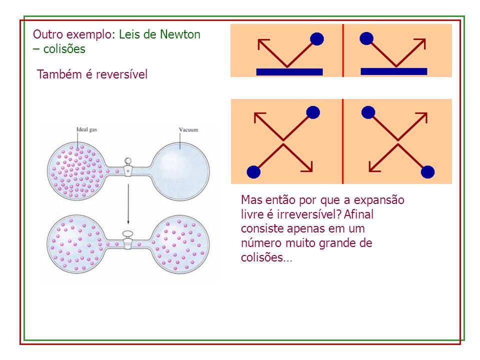 Outro exemplo: Leis de Newton – colisões Também é reversível Mas então por que a expansão livre é irreversível? Afinal consiste apenas em um número mu