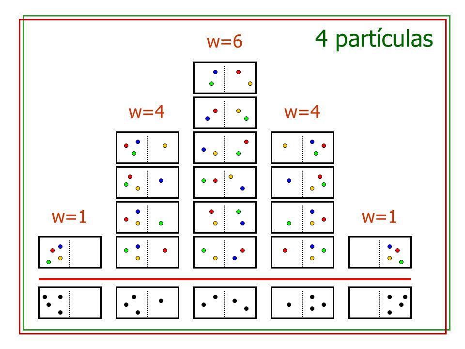 Como calcular a multiplicidade.