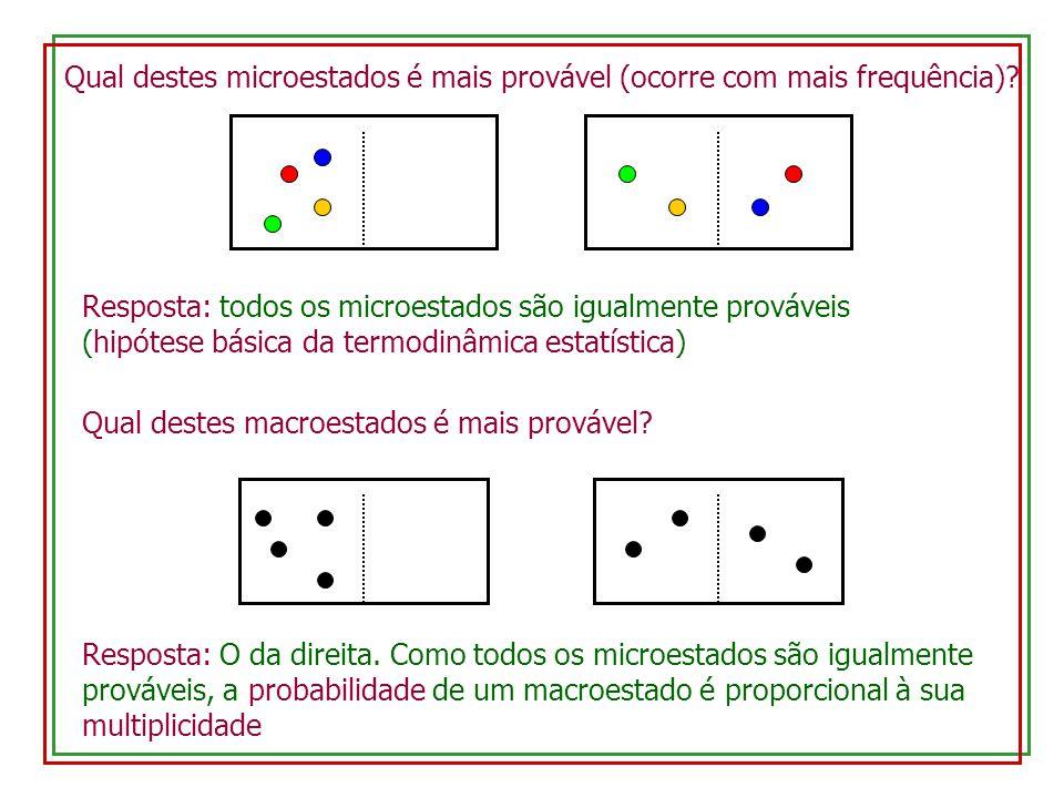 Qual destes microestados é mais provável (ocorre com mais frequência)? Resposta: todos os microestados são igualmente prováveis (hipótese básica da te