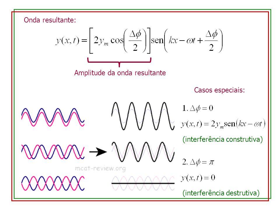 Onda resultante: Amplitude da onda resultante Casos especiais: (interferência construtiva) (interferência destrutiva)