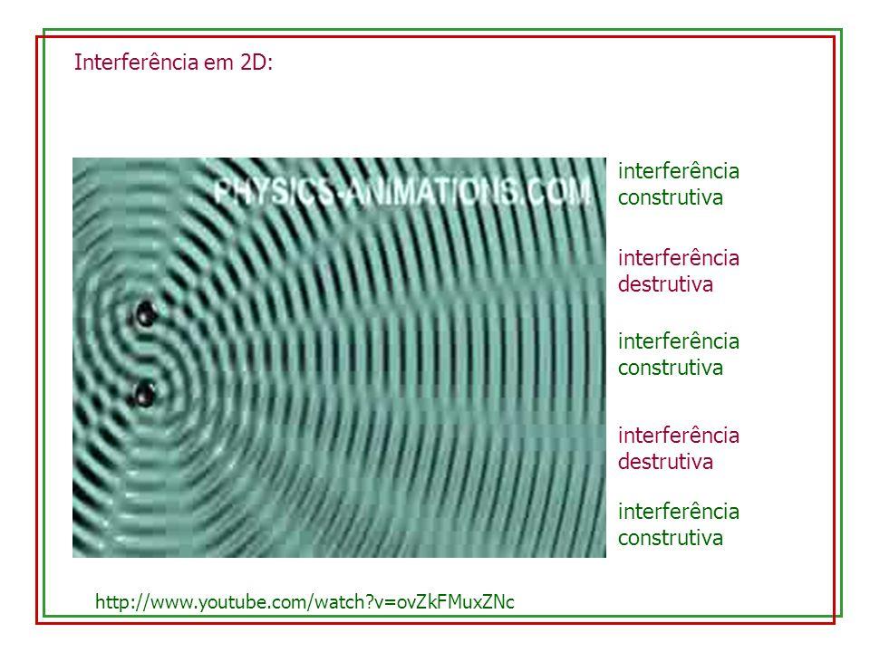 http://www.youtube.com/watch?v=ovZkFMuxZNc Interferência em 2D: interferência construtiva interferência destrutiva