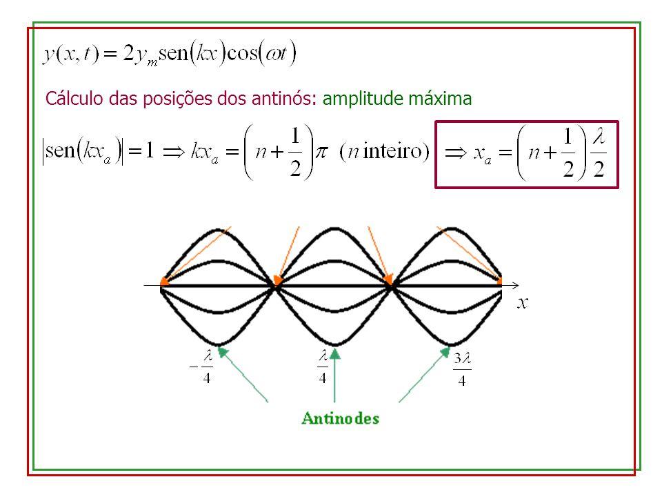 Cálculo das posições dos antinós: amplitude máxima