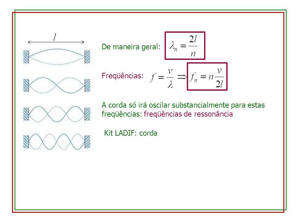 A corda só irá oscilar substancialmente para estas freqüências: freqüências de ressonância Freqüências: Kit LADIF: corda