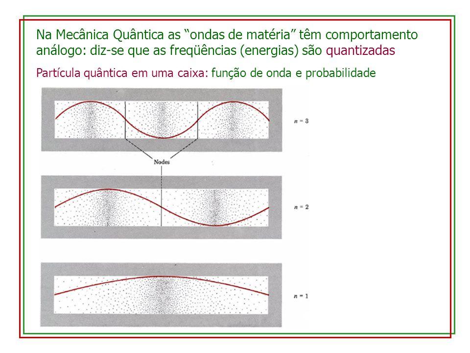Na Mecânica Quântica as ondas de matéria têm comportamento análogo: diz-se que as freqüências (energias) são quantizadas Partícula quântica em uma cai