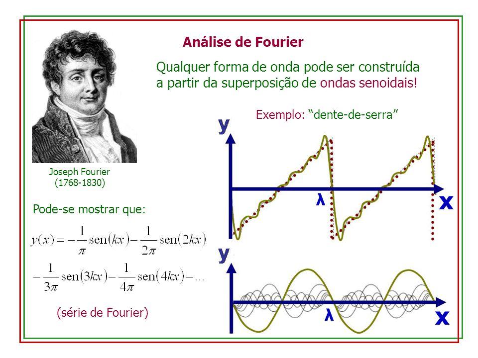 Análise de Fourier Joseph Fourier (1768-1830) Qualquer forma de onda pode ser construída a partir da superposição de ondas senoidais! Exemplo: dente-d