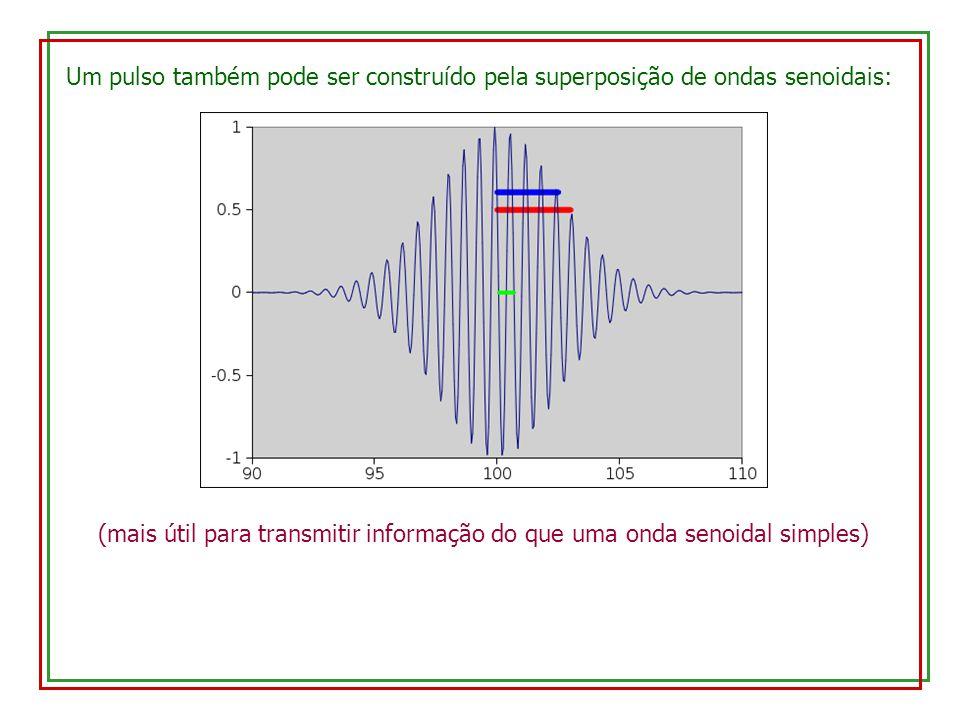 Um pulso também pode ser construído pela superposição de ondas senoidais: (mais útil para transmitir informação do que uma onda senoidal simples)