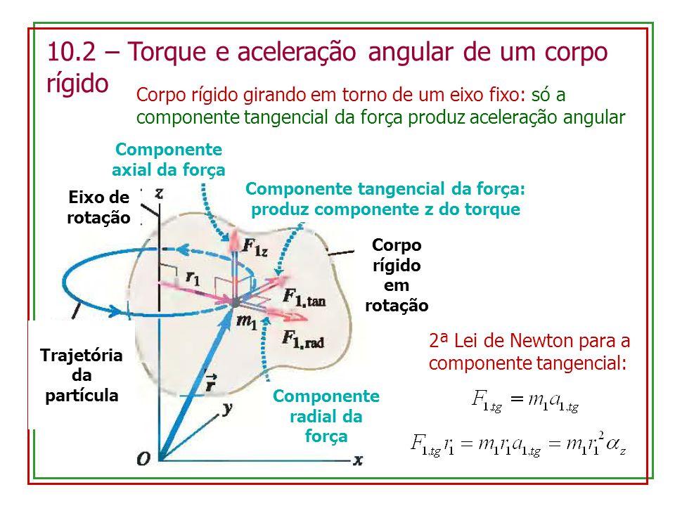 10.2 – Torque e aceleração angular de um corpo rígido Corpo rígido girando em torno de um eixo fixo: só a componente tangencial da força produz aceleração angular Eixo de rotação Trajetória da partícula Componente radial da força Componente tangencial da força: produz componente z do torque Corpo rígido em rotação Componente axial da força 2ª Lei de Newton para a componente tangencial: