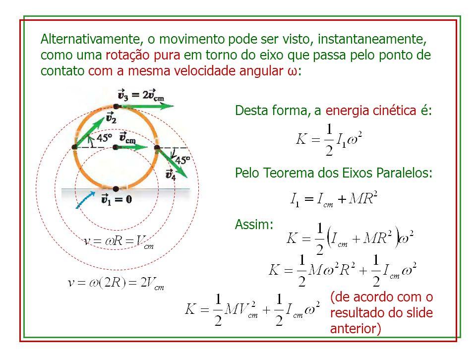 Desta forma, a energia cinética é: Alternativamente, o movimento pode ser visto, instantaneamente, como uma rotação pura em torno do eixo que passa pelo ponto de contato com a mesma velocidade angular ω: Pelo Teorema dos Eixos Paralelos: Assim: (de acordo com o resultado do slide anterior)