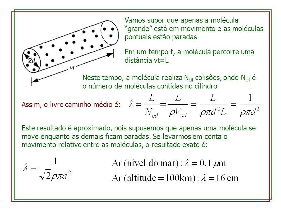 Vamos supor que apenas a molécula grande está em movimento e as moléculas pontuais estão paradas Em um tempo t, a molécula percorre uma distância vt=L