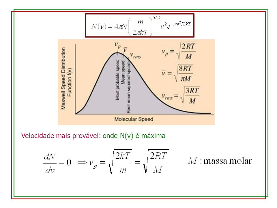 Velocidade mais provável: onde N(v) é máxima